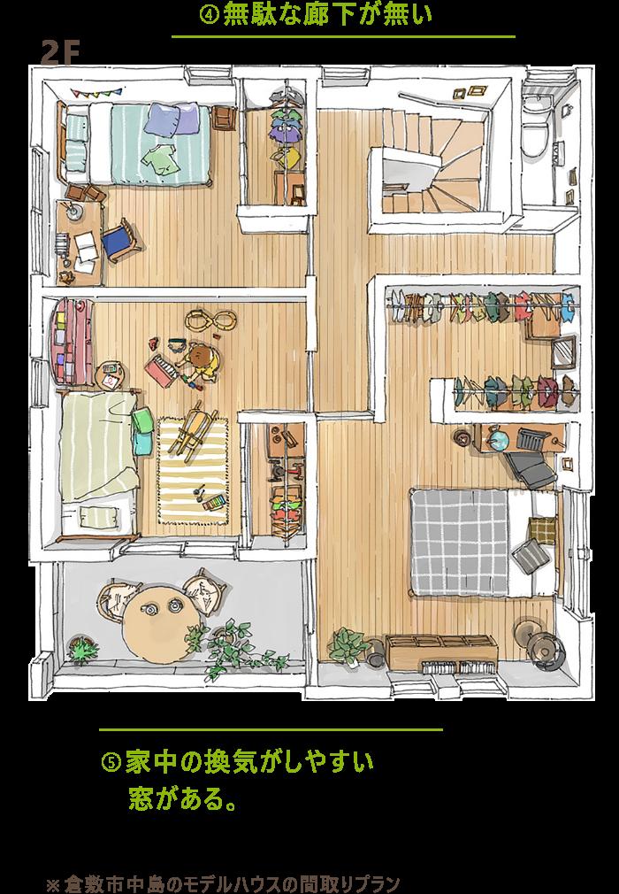 2F 無駄な廊下が無い 家中の換気がしやすい窓がある 倉敷市中島のモデルハウスの間取りプラン
